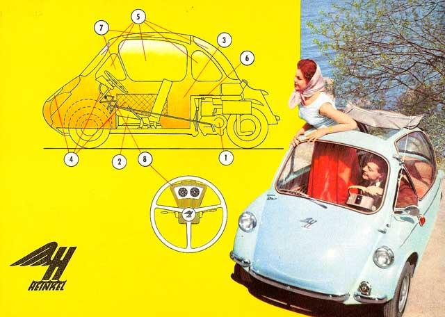 Heinkel car