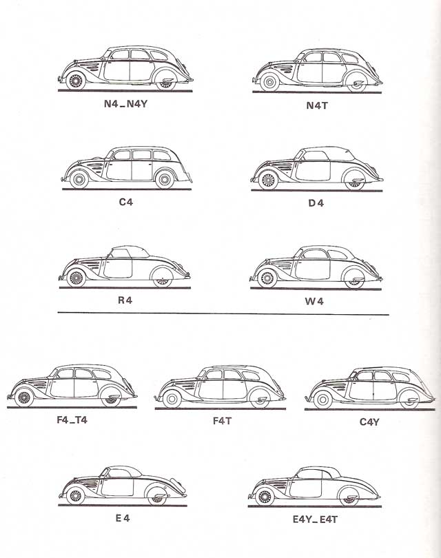 Peugeot 402 body styles